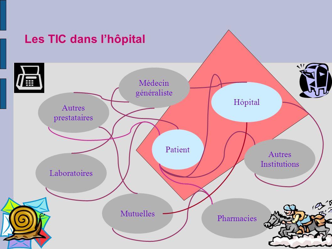 Les TIC dans l'hôpital Médecin généraliste Hôpital Autres prestataires