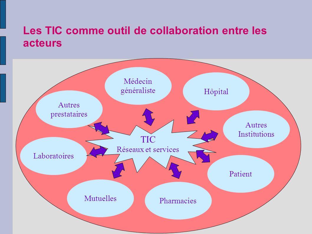 Les TIC comme outil de collaboration entre les acteurs