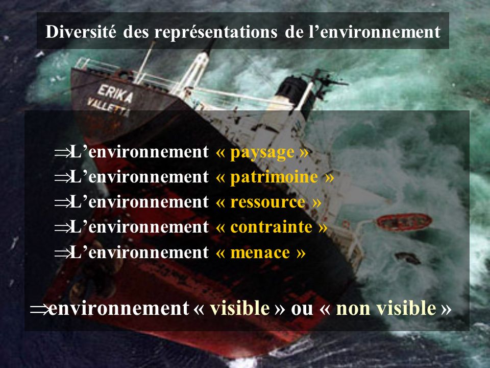 Diversité des représentations de l'environnement