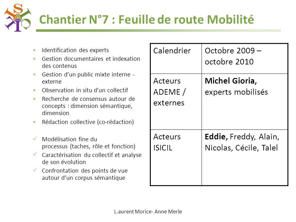 Chantier N°7 : Feuille de route Mobilité