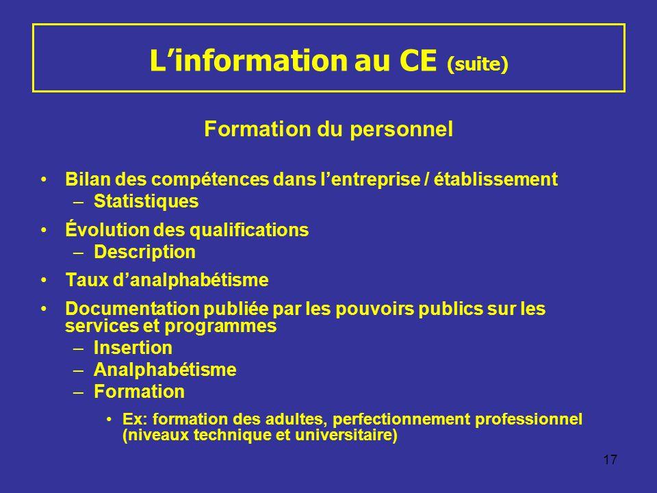 L'information au CE (suite)