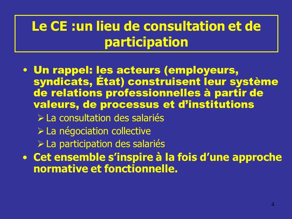 Le CE :un lieu de consultation et de participation