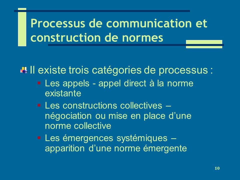 Processus de communication et construction de normes
