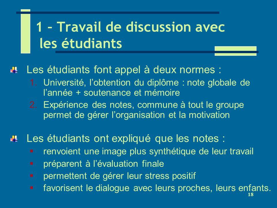 1 – Travail de discussion avec les étudiants