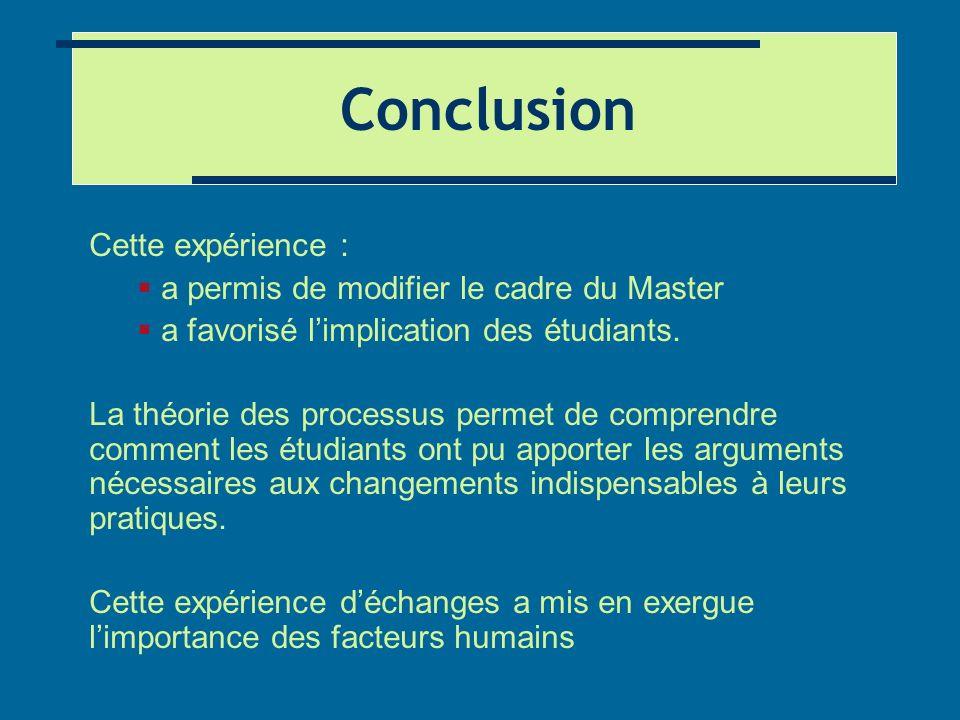 Conclusion Cette expérience : a permis de modifier le cadre du Master