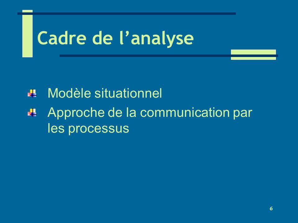 Cadre de l'analyse Modèle situationnel