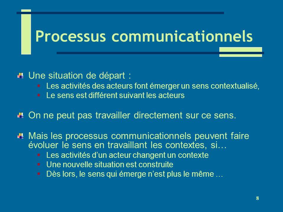 Processus communicationnels