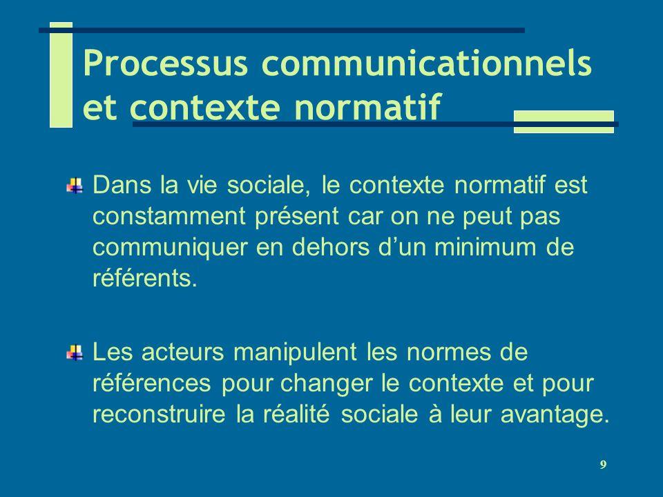 Processus communicationnels et contexte normatif