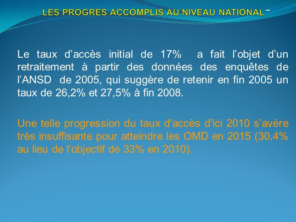 LES PROGRES ACCOMPLIS AU NIVEAU NATIONAL-