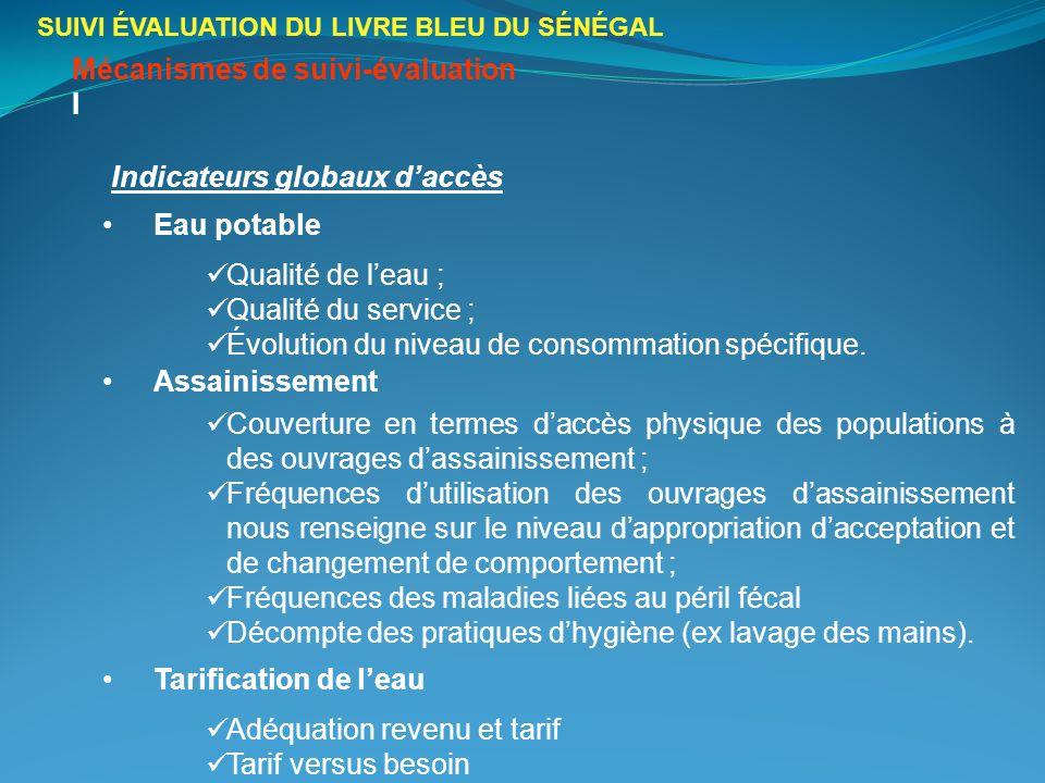 Mécanismes de suivi-évaluation I
