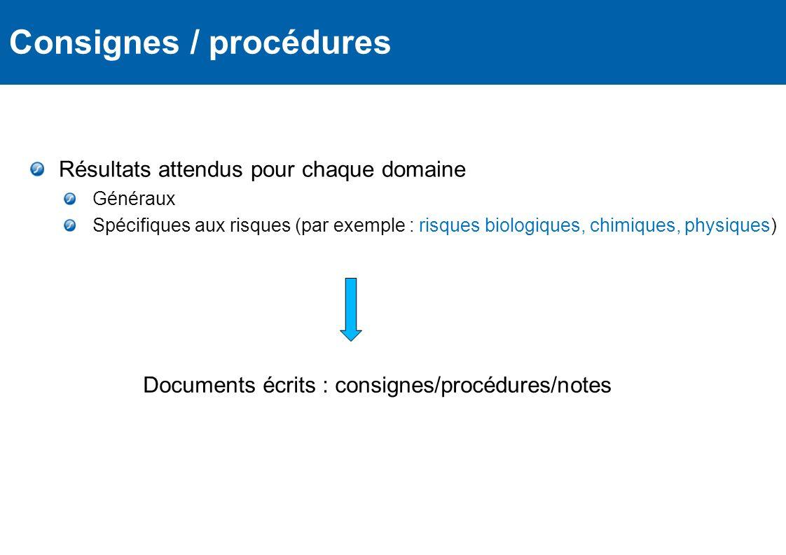 Consignes / procédures