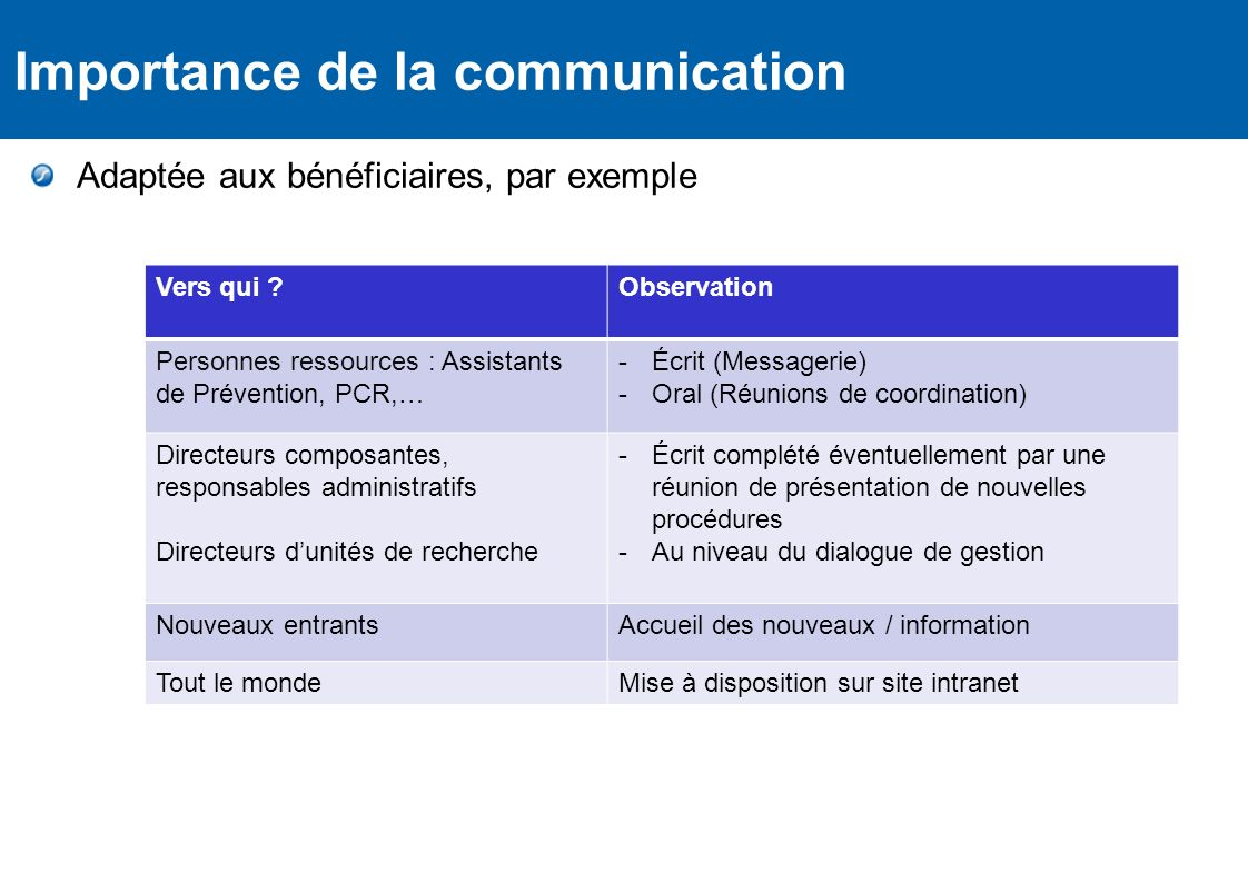 Importance de la communication