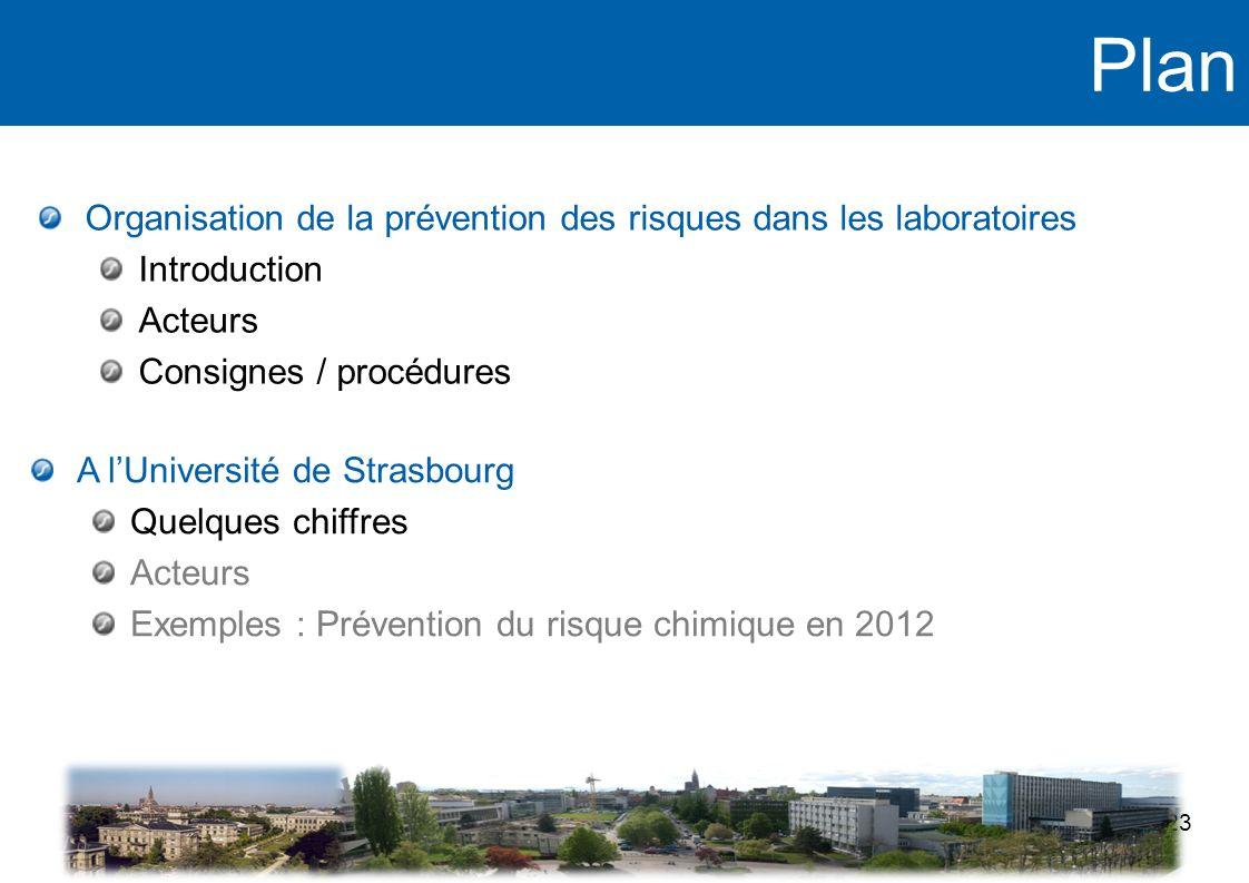 Plan Organisation de la prévention des risques dans les laboratoires