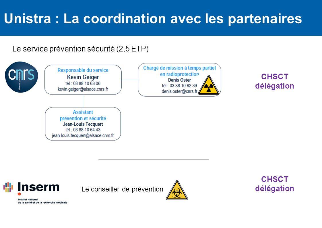 Unistra : La coordination avec les partenaires