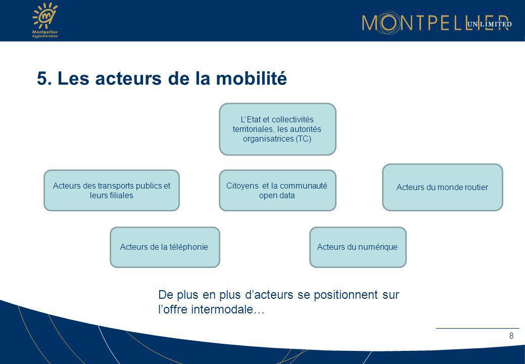 5. Les acteurs de la mobilité