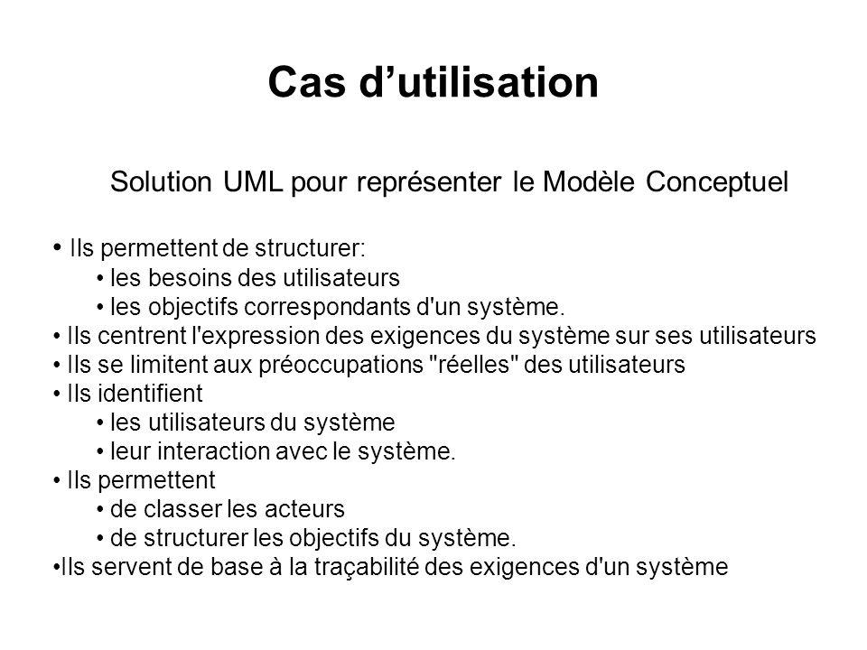 Cas d'utilisation Solution UML pour représenter le Modèle Conceptuel