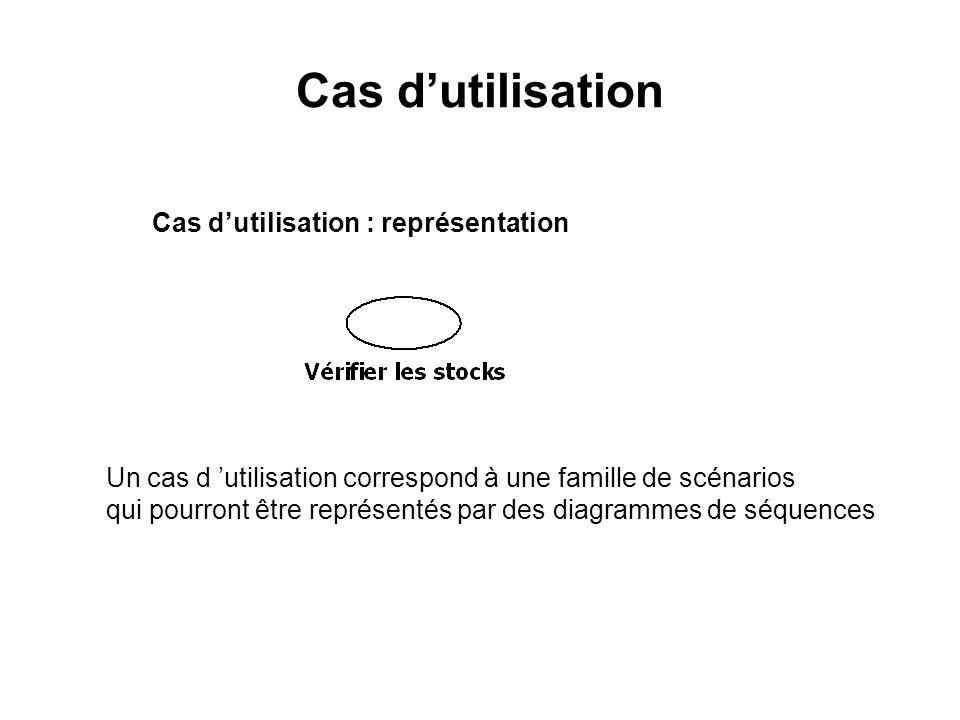 Cas d'utilisation Cas d'utilisation : représentation