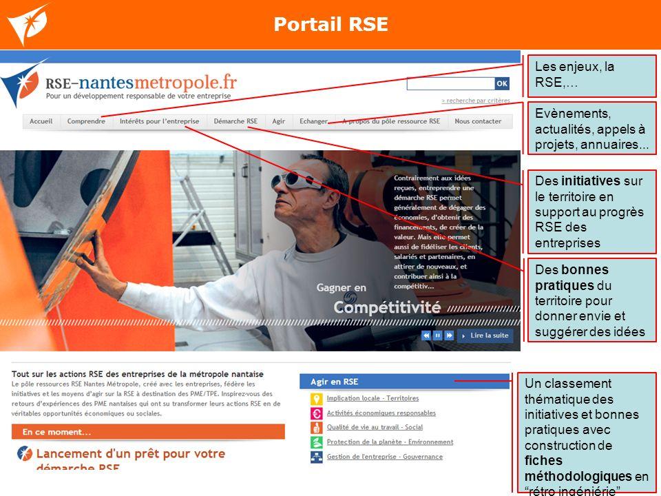 Portail RSE Les enjeux, la RSE,…