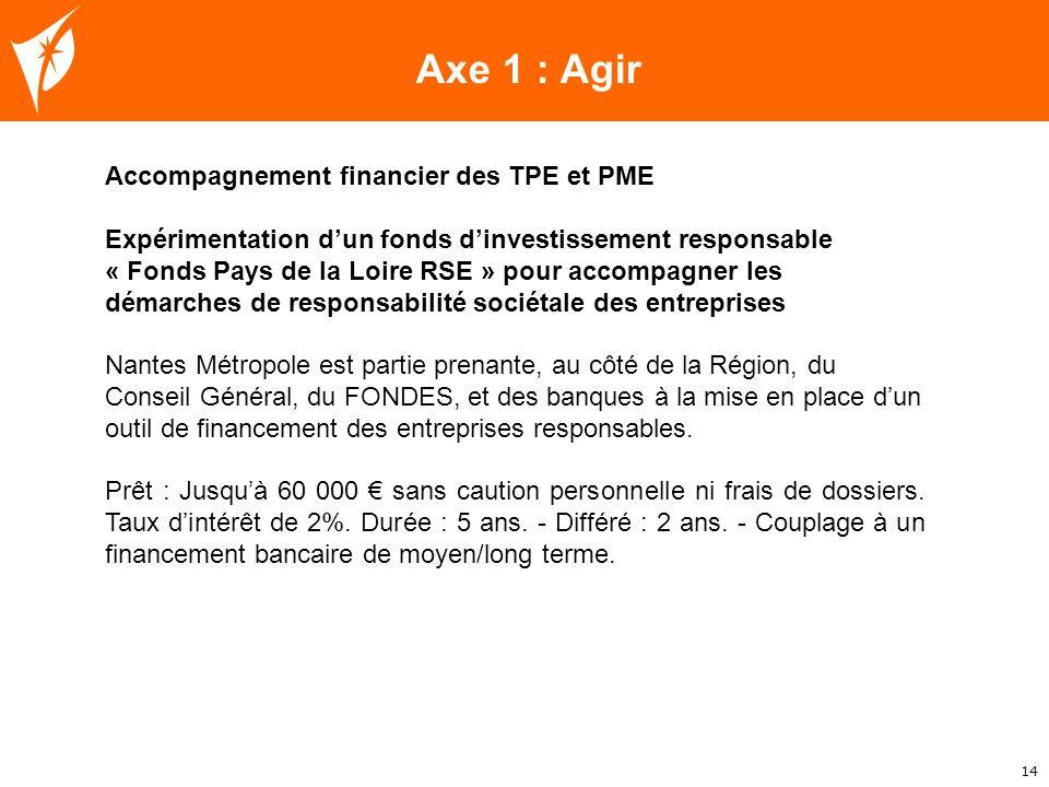 Axe 1 : Agir Accompagnement financier des TPE et PME