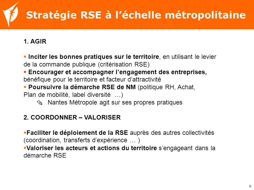 Stratégie RSE à l'échelle métropolitaine