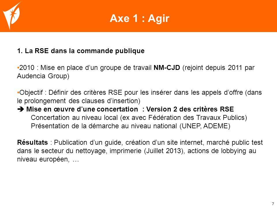 Axe 1 : Agir 1. La RSE dans la commande publique