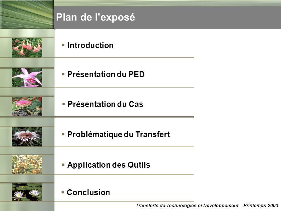 Plan de l'exposé Introduction Présentation du PED Présentation du Cas
