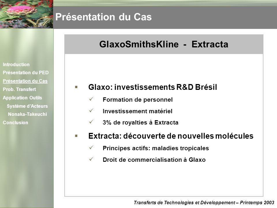 GlaxoSmithsKline - Extracta