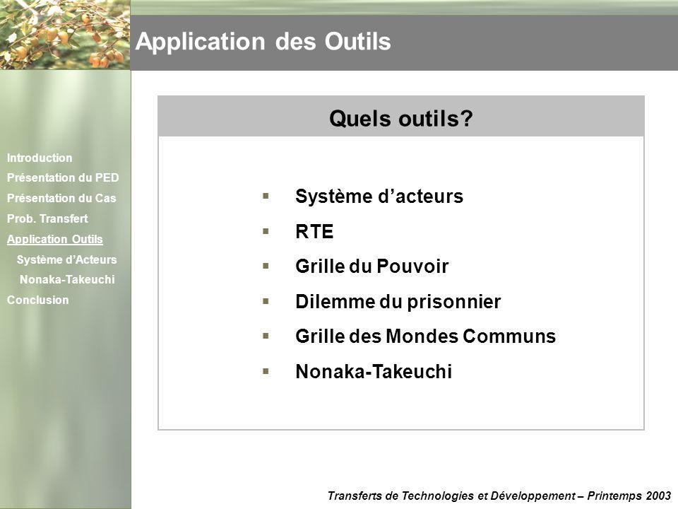 Application des Outils