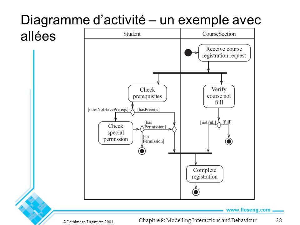 Diagramme d'activité – un exemple avec allées