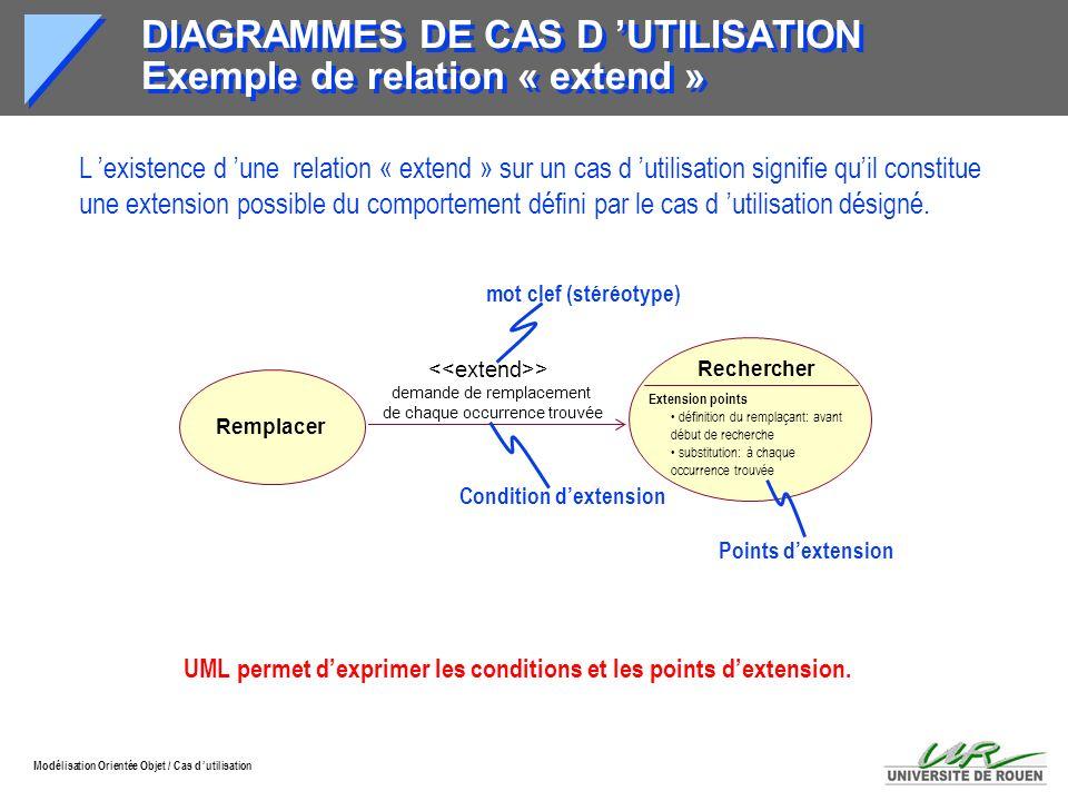 DIAGRAMMES DE CAS D 'UTILISATION Exemple de relation « extend »