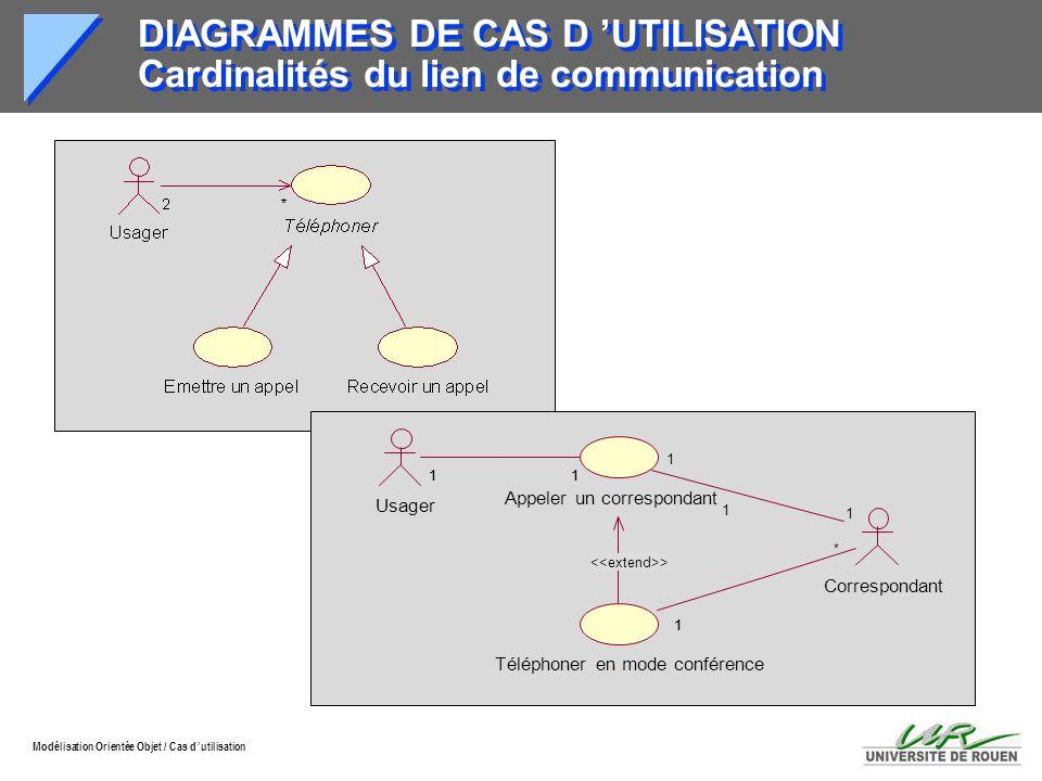 DIAGRAMMES DE CAS D 'UTILISATION Cardinalités du lien de communication