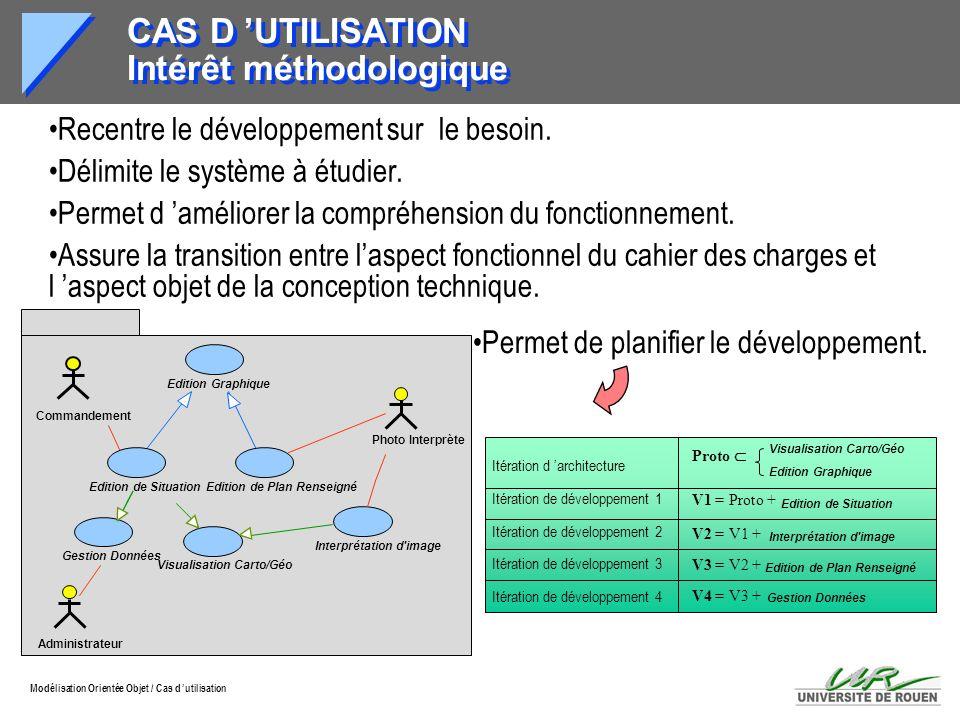 CAS D 'UTILISATION Intérêt méthodologique