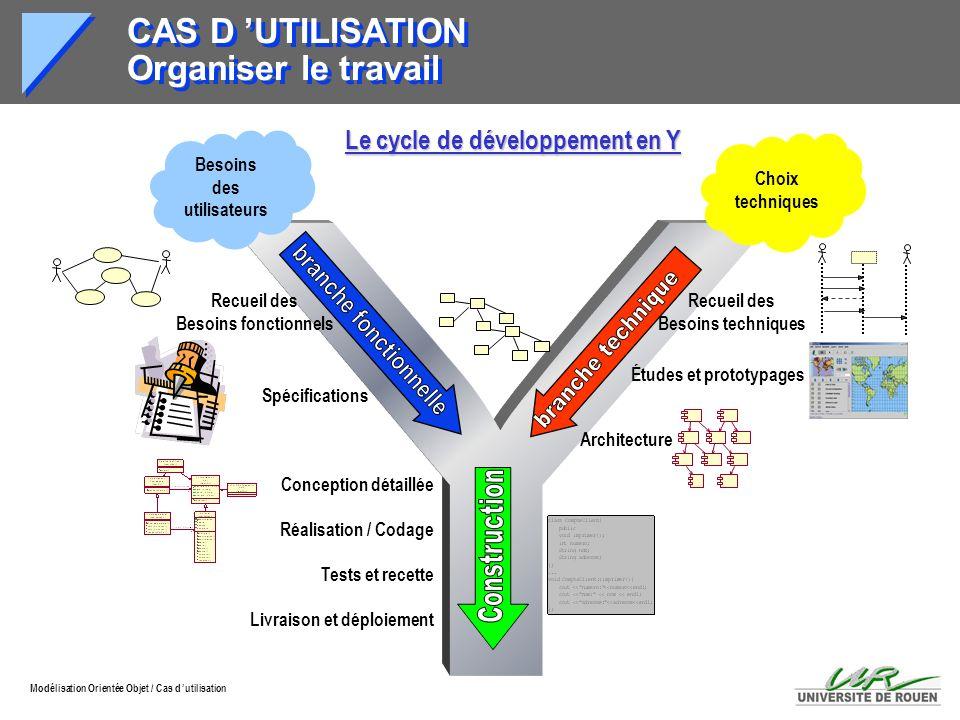 CAS D 'UTILISATION Organiser le travail