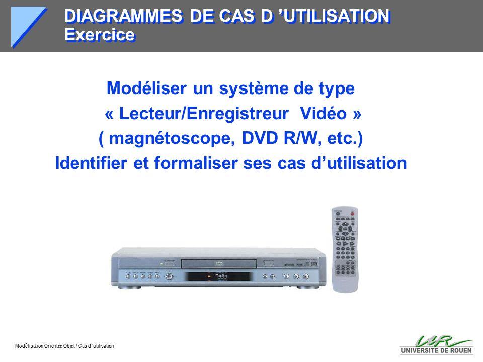 DIAGRAMMES DE CAS D 'UTILISATION Exercice