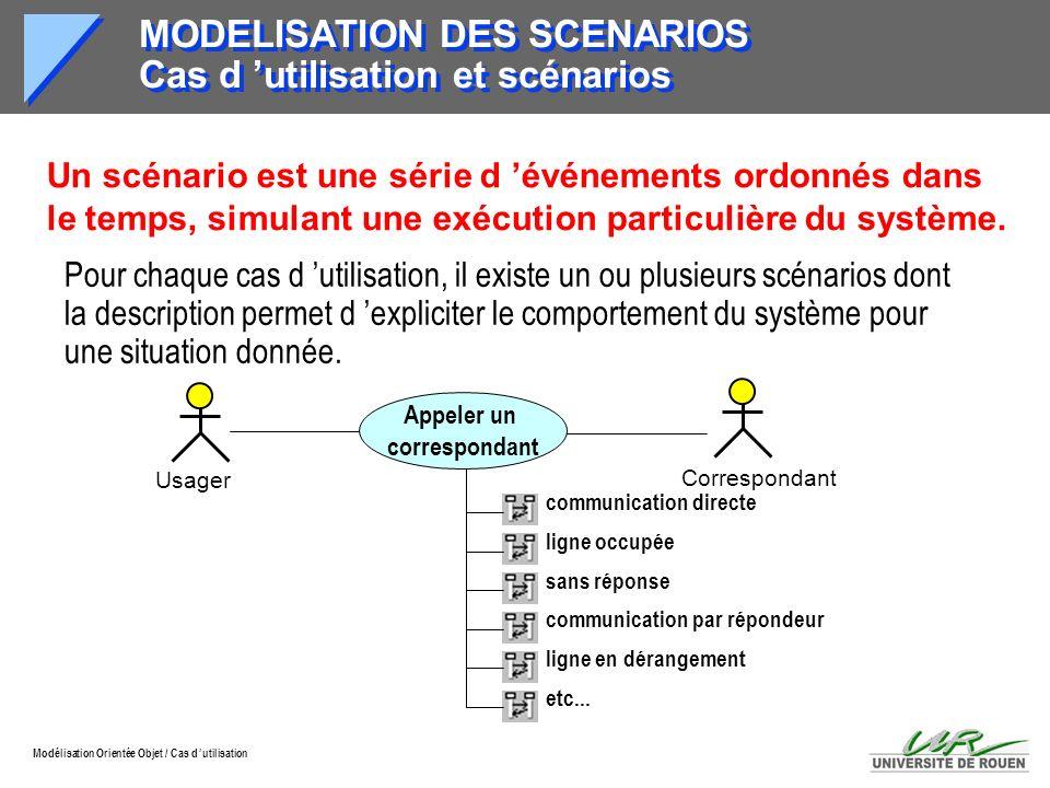 MODELISATION DES SCENARIOS Cas d 'utilisation et scénarios