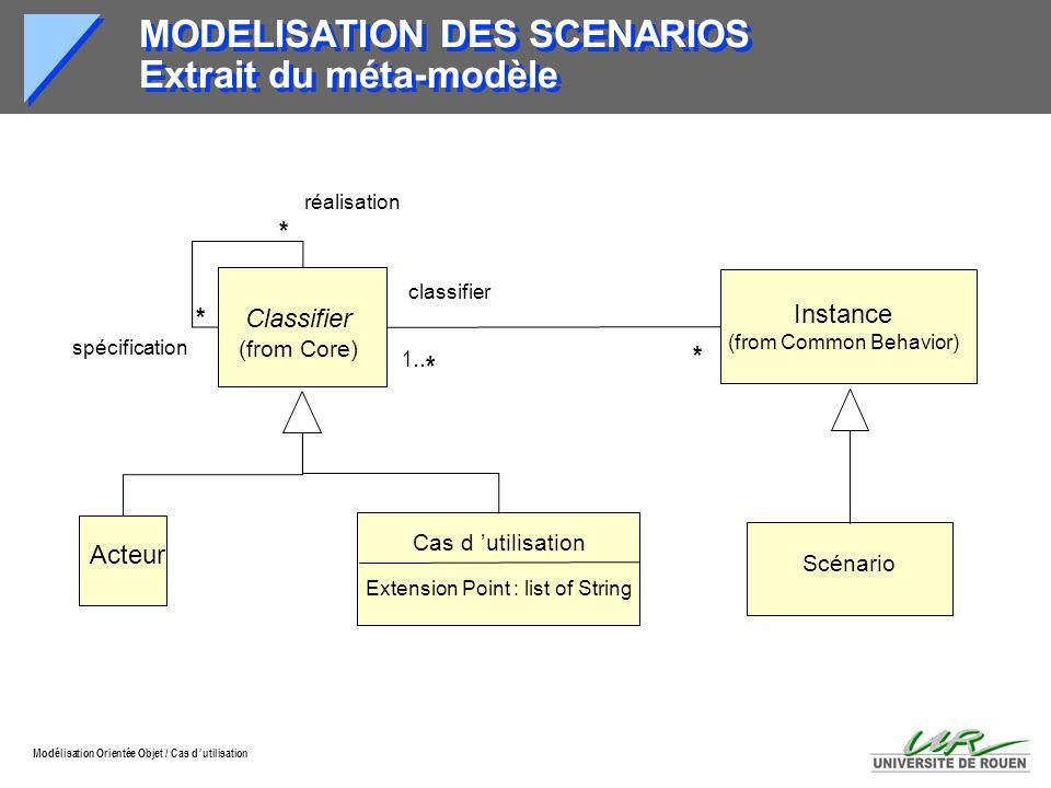 MODELISATION DES SCENARIOS Extrait du méta-modèle