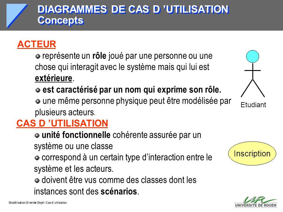 DIAGRAMMES DE CAS D 'UTILISATION Concepts