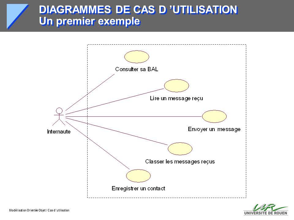 DIAGRAMMES DE CAS D 'UTILISATION Un premier exemple