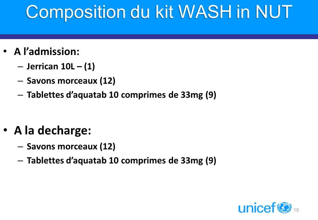 Composition du kit WASH in NUT