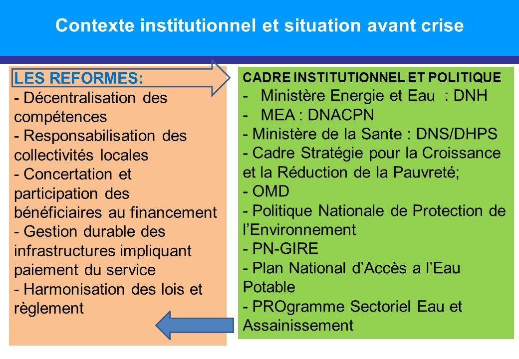 Contexte institutionnel et situation avant crise