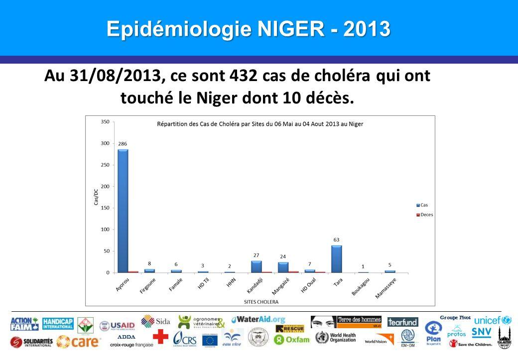Epidémiologie NIGER - 2013 Au 31/08/2013, ce sont 432 cas de choléra qui ont touché le Niger dont 10 décès.
