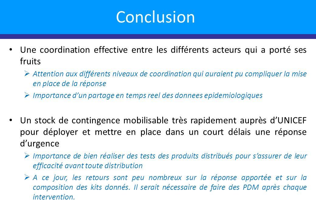 Conclusion Une coordination effective entre les différents acteurs qui a porté ses fruits.