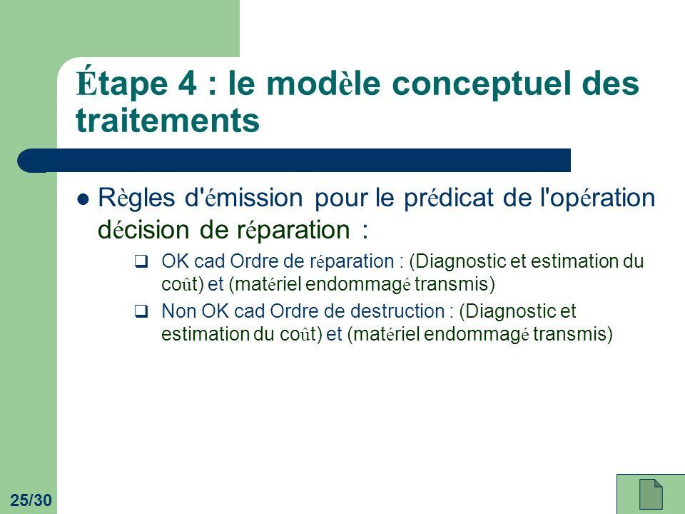 Étape 4 : le modèle conceptuel des traitements