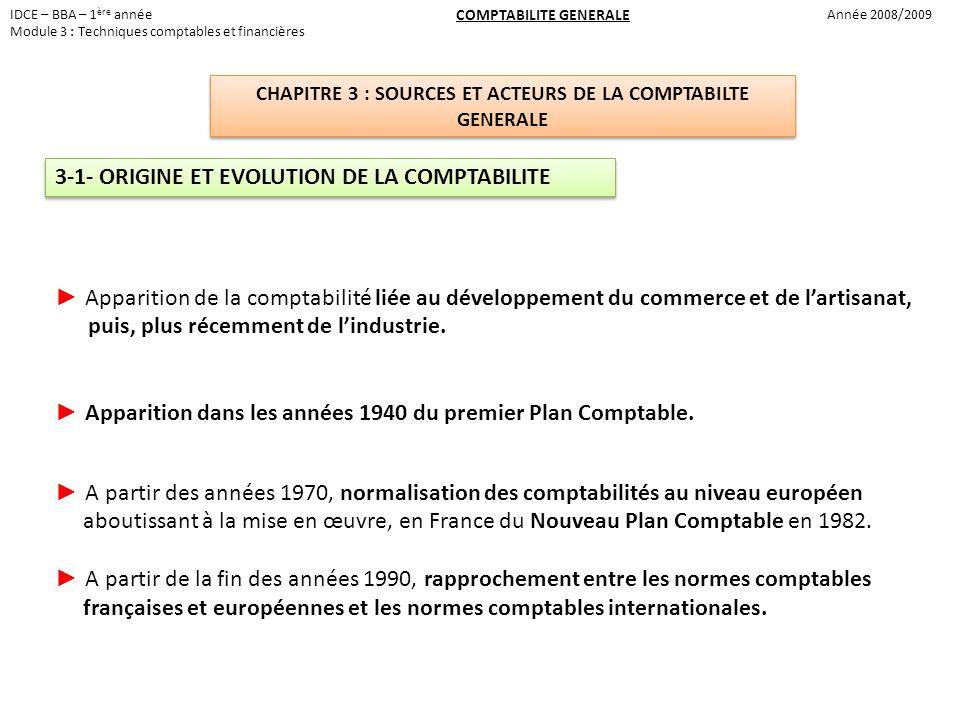 3-1- ORIGINE ET EVOLUTION DE LA COMPTABILITE