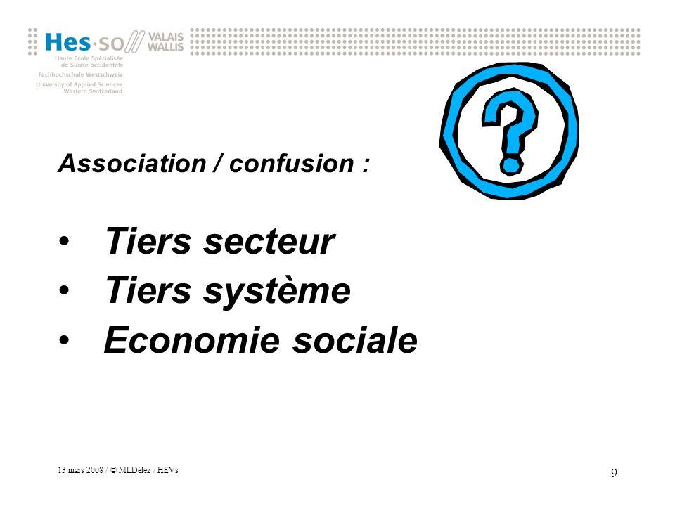 Tiers secteur Tiers système Economie sociale Association / confusion :