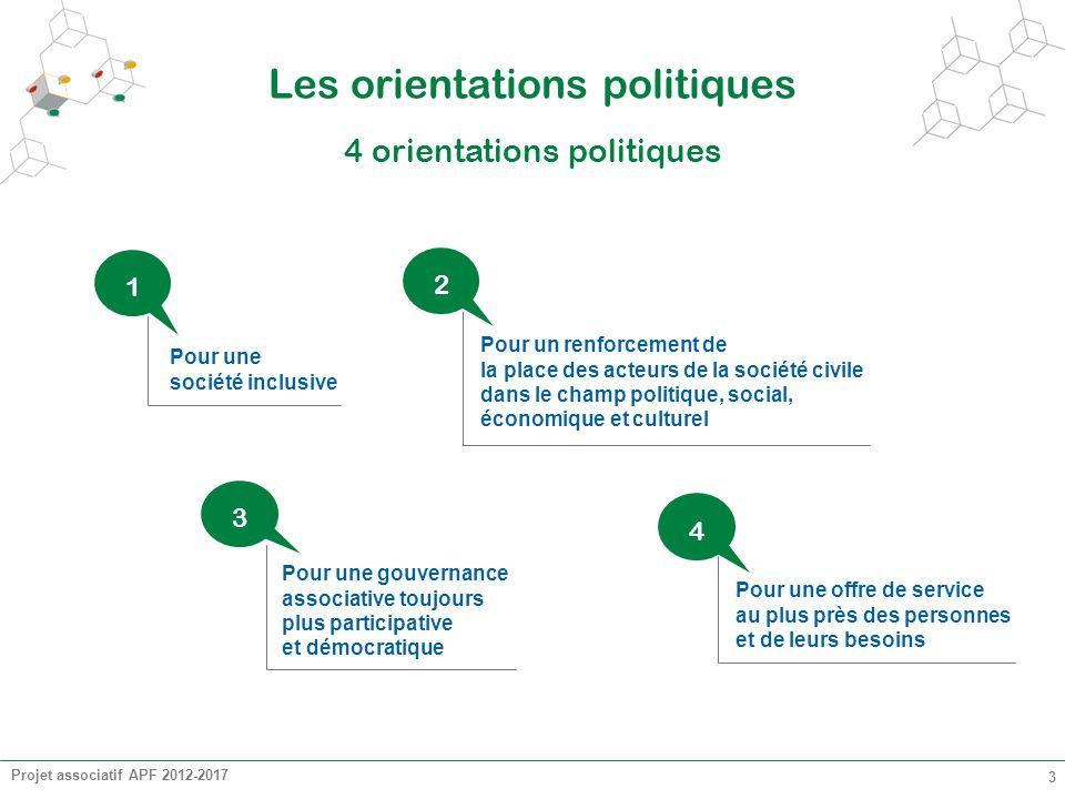 Les orientations politiques