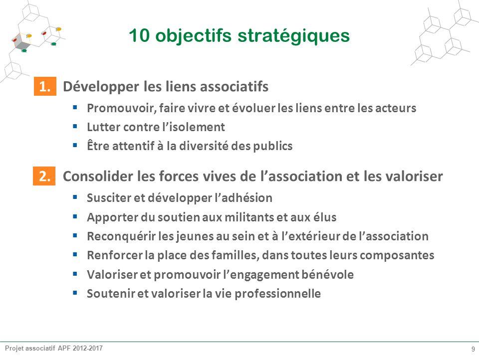 10 objectifs stratégiques