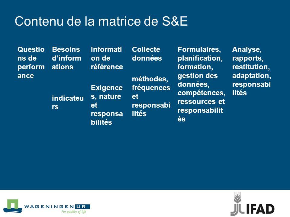 Contenu de la matrice de S&E