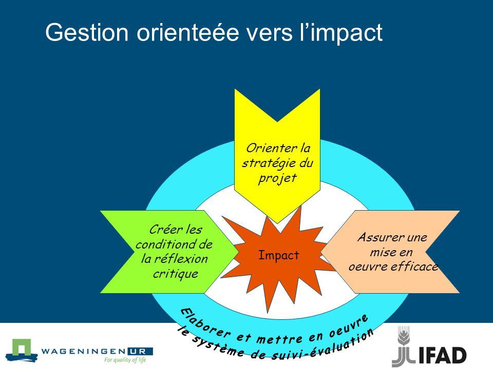 Gestion orienteée vers l'impact