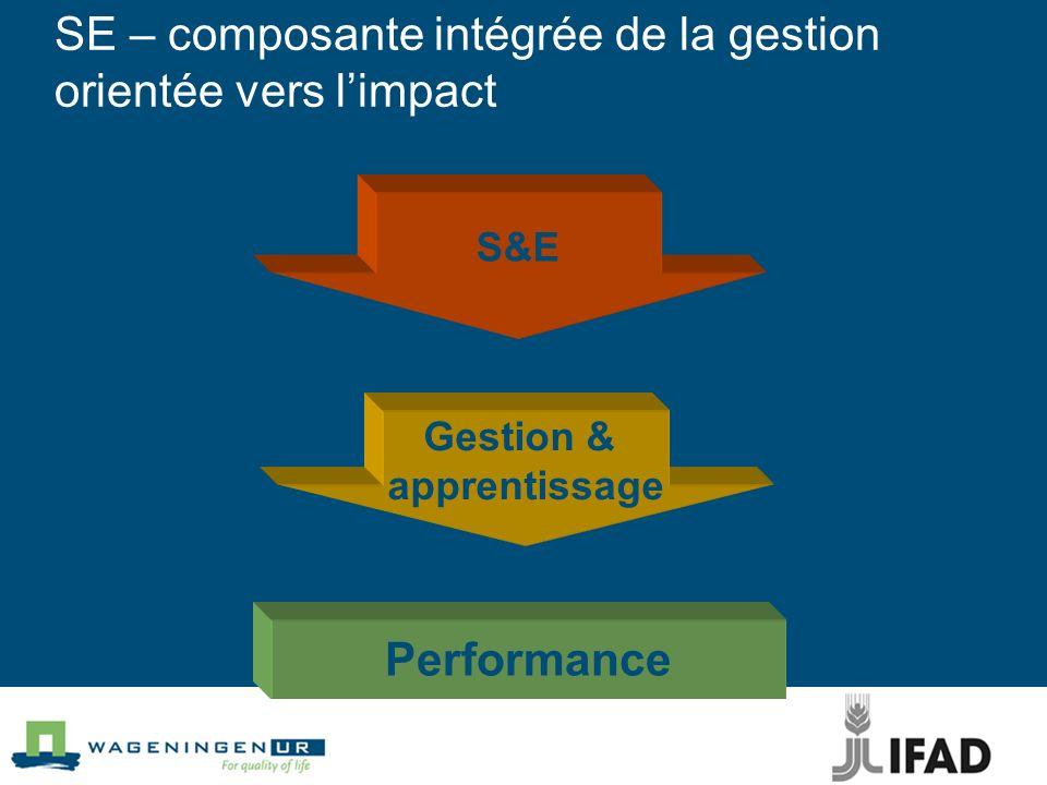 SE – composante intégrée de la gestion orientée vers l'impact
